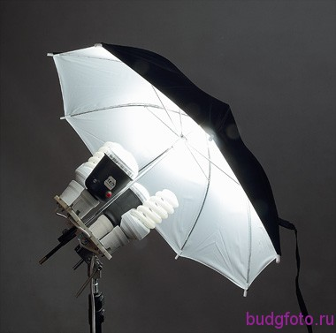 Зонтик на отражение